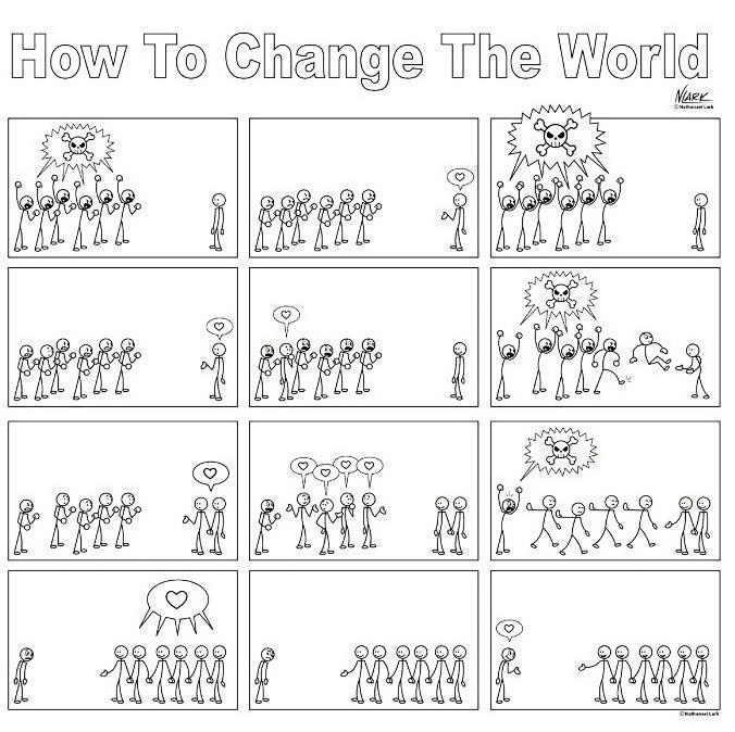 citater om forandringsledelse I spidsen for forandringer – Kotter volume 2.0   Gør en stor  citater om forandringsledelse
